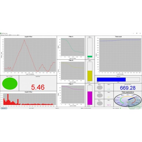 JDH Flow Visor software -- multi-platform solution for Flow monitoring (Windows, Linux)